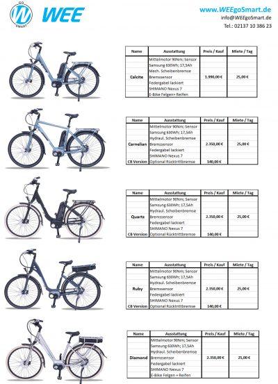 WEE E-Bike Modell Mittelmotor 2018