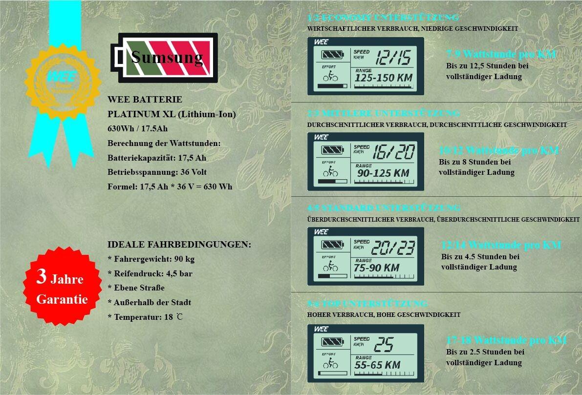 WEE E-Bike Batterie Garantie